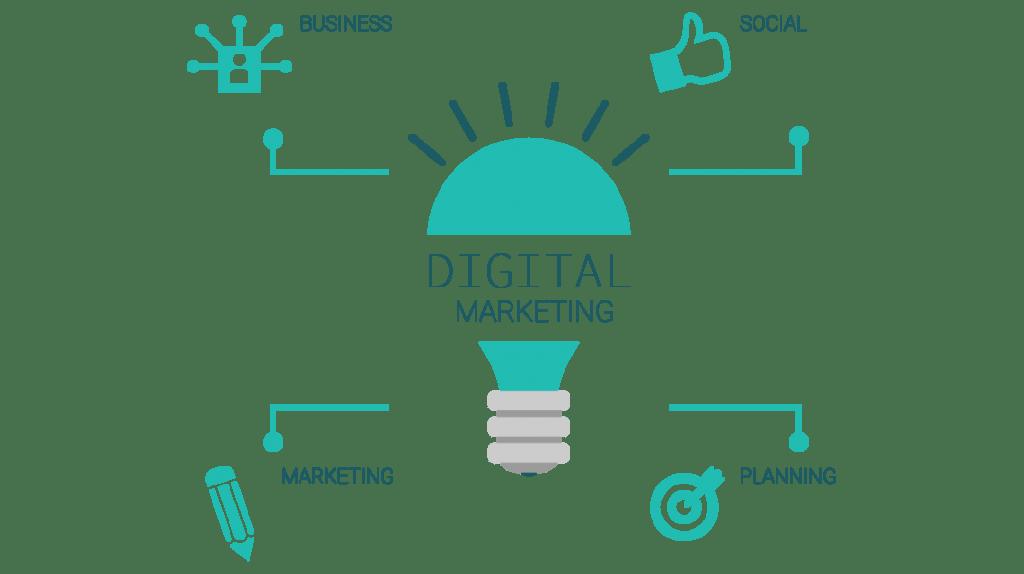 بازاریابی و تبلیغات دیجیتال