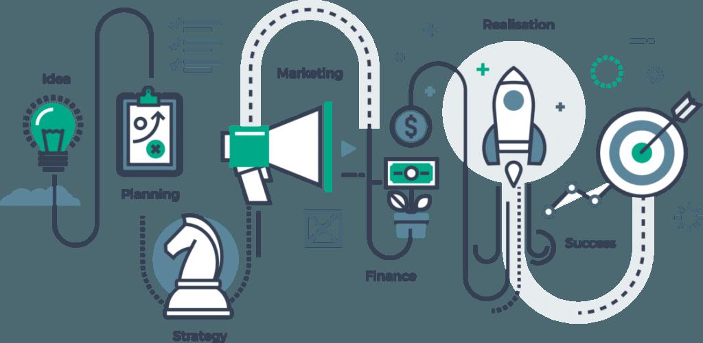 استراتژی بازاریابی و تبلیغات