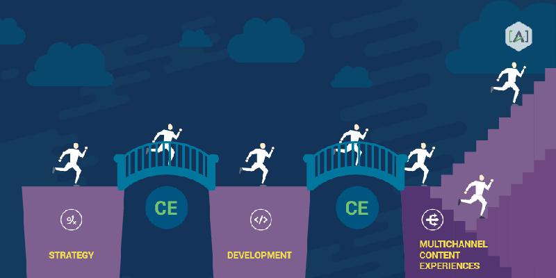 ایجاد تغییر با مهندسی محتوا در سازمان