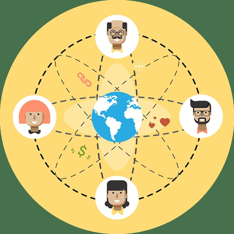 بهینه سازی فرآیند بازاریابی محتوا - روابط مدیریت